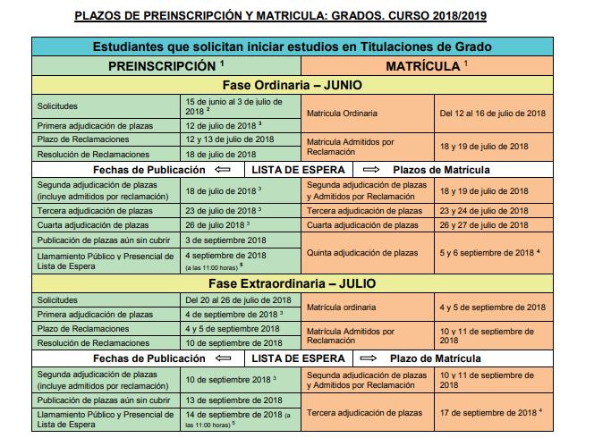 Calendario Uex.I E S Luis Chamizo Calendario De Preinscripcion Y Matricula Para